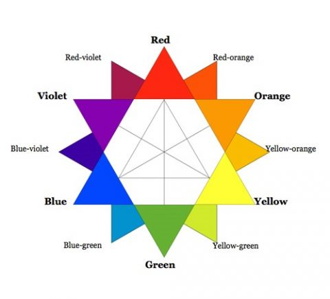 The Meaning of Colours in Design